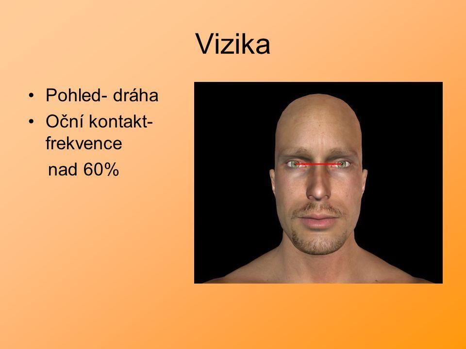 Vizika Pohled- dráha Oční kontakt- frekvence nad 60%