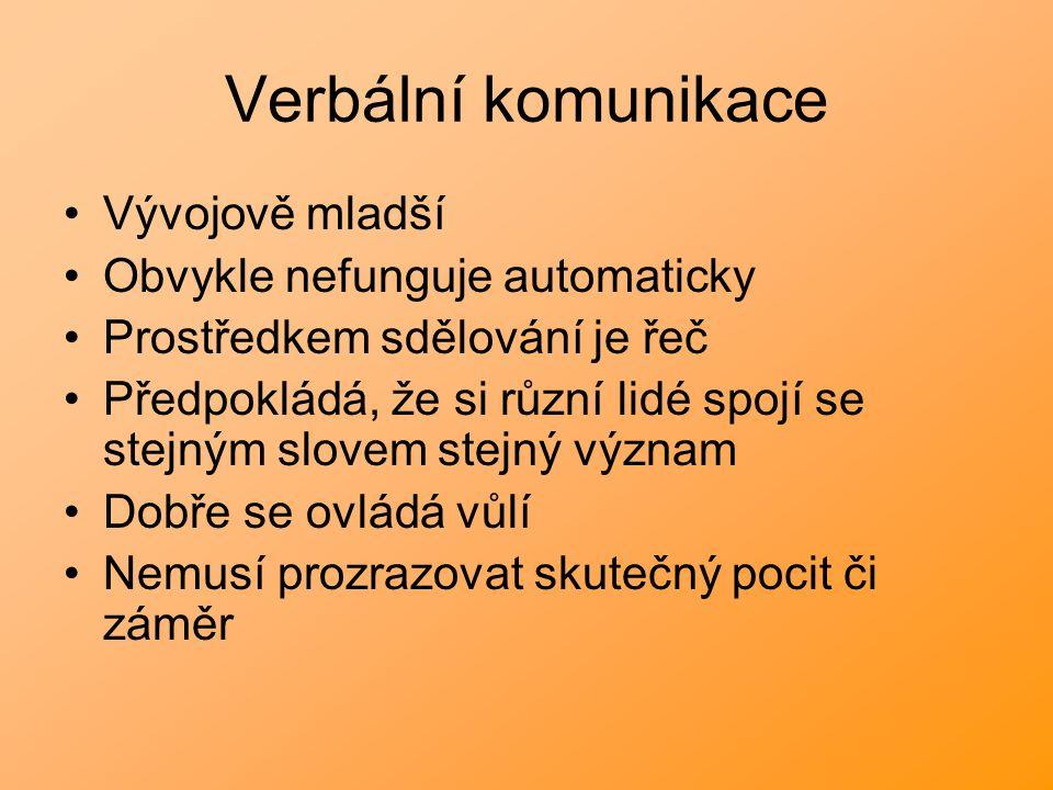 Verbální komunikace- databáze osobních argumentů a frází: Zvažte sám, že….