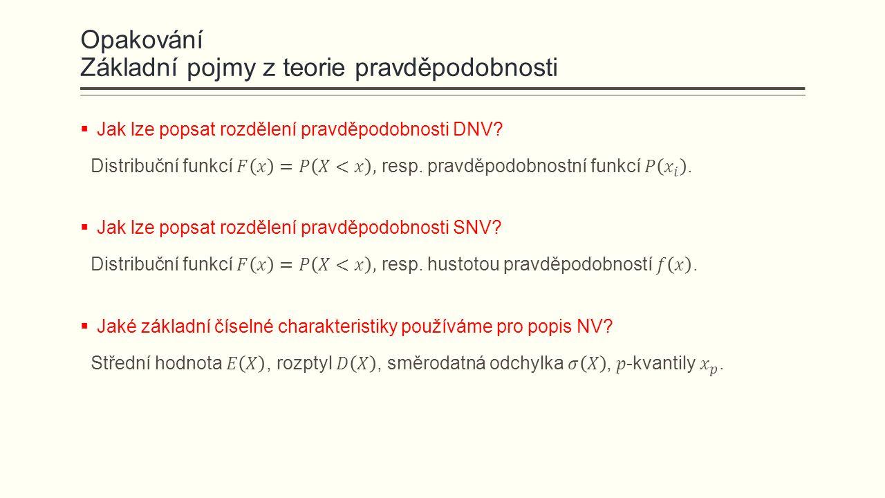 Negativně binomické (Pascalovo) rozdělení pravděpodobnost úspěchu požadovaný počet úspěchů (výskytů události)