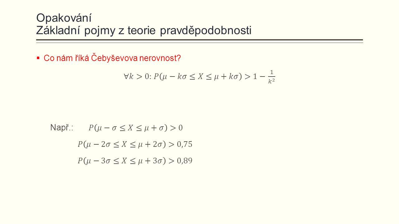 Negativně binomické (Pascalovo) rozdělení pravděpodobnost úspěchu požadovaný počet úspěchů (výskytů události) pravděpodobnost k.