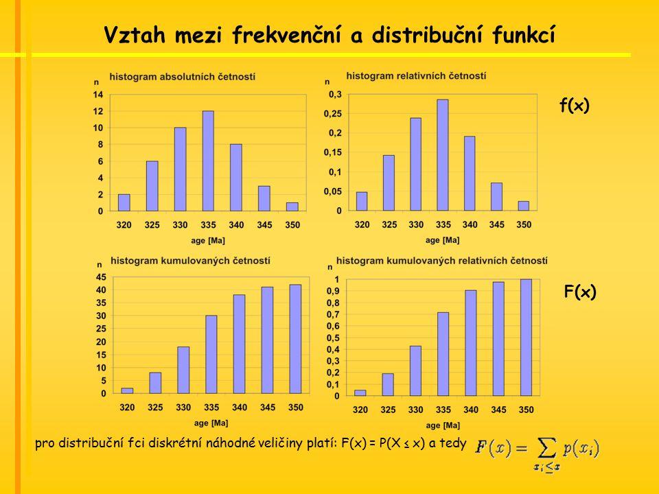 Vztah mezi frekvenční a distribuční funkcí pro distribuční fci diskrétní náhodné veličiny platí: F(x) = P(X ≤ x) a tedy f(x) F(x)
