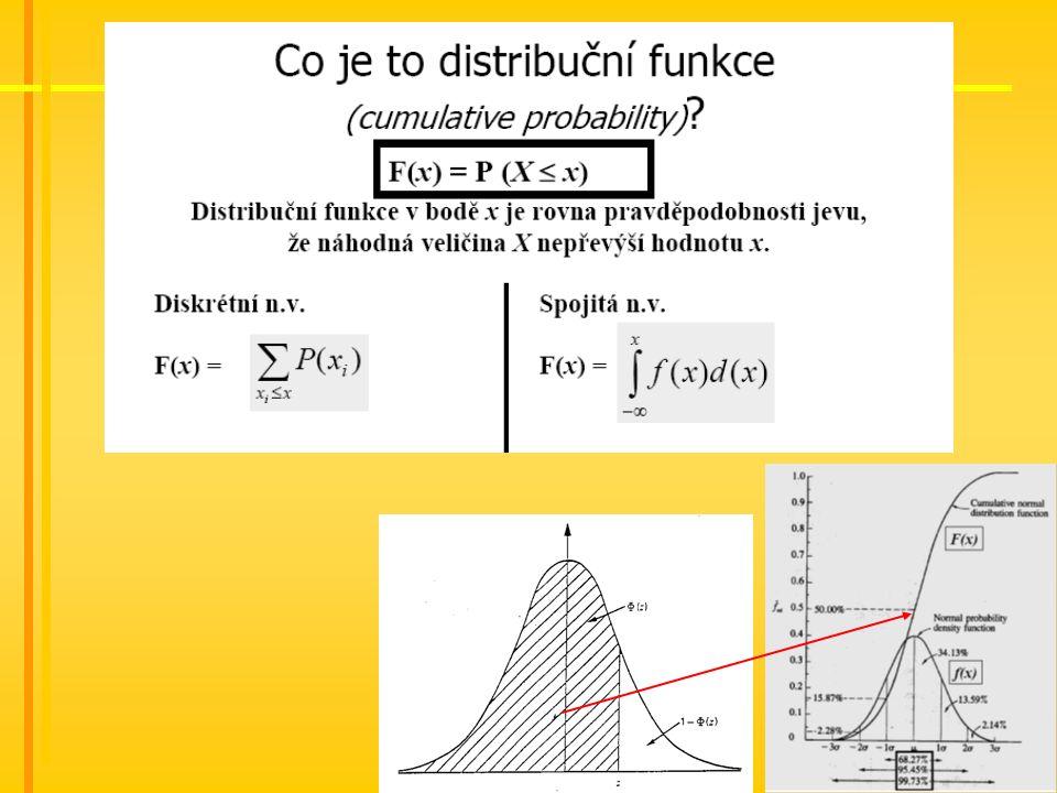 Statistické funkce v excelu  NORMDIST stanovení hodnoty pravěpodobnosti frekvenční nebo distribuční funkce normálního rozdělení N ( ,  2 )  NORMINV určí kvantil normálního rozdělení N ( ,  2 ) pro standardizované normální rozdělení N (0, 1)  NORMSDIST  NORMSINV  LOGNORMDIST stanovení hodnoty pravěpodobnosti frekvenční nebo distribuční funkce logaritmicko- normálního rozdělení  BINOMDIST stanovení hodnoty pravěpodobnosti frekvenční nebo distribuční funkce binomického rozdělení Bi (n,p)  TINV určí kvantil studentova rozdělení  FINV určí kvantil Fisher-Snedeckorova rozdělení  CHIINV určí kvantil chí-kvadrát rozdělení