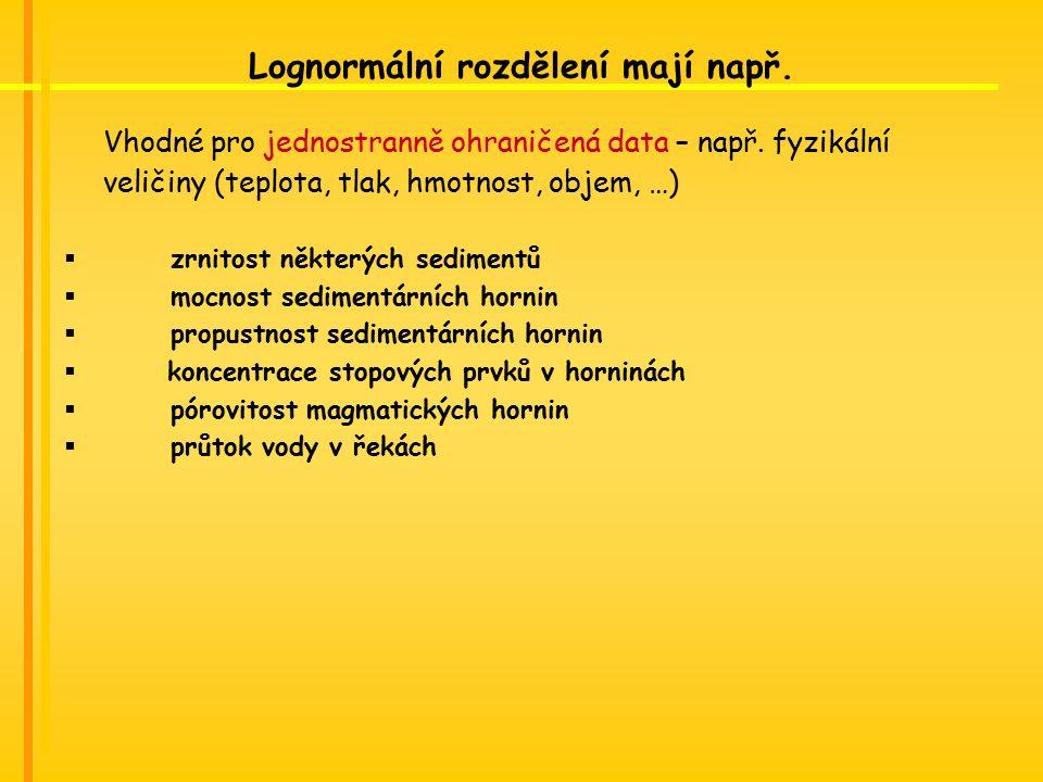 Lognormální rozdělení mají např.Vhodné pro jednostranně ohraničená data – např.