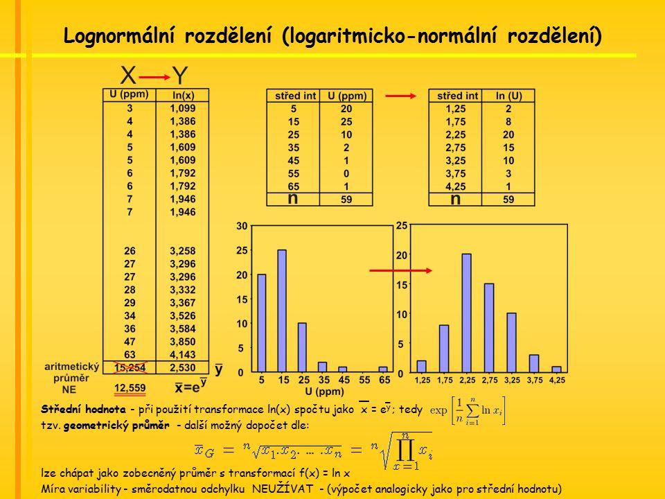 Lognormální rozdělení (logaritmicko-normální rozdělení) Střední hodnota - při použití transformace ln(x) spočtu jako x = e y ; tedy tzv.