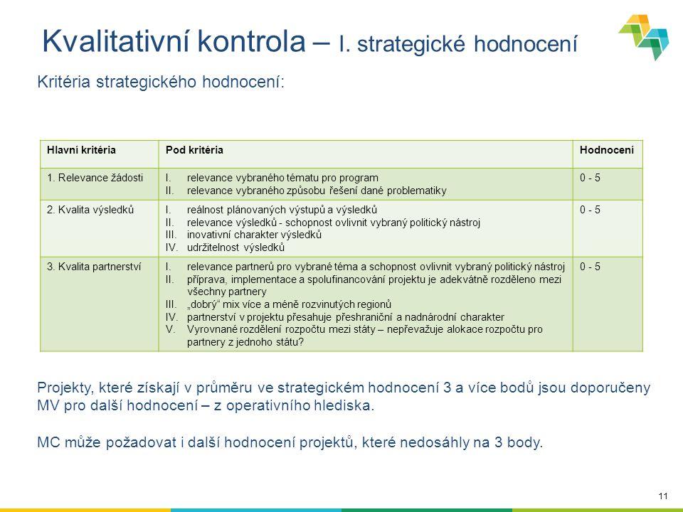 11 Kvalitativní kontrola – I. strategické hodnocení Kritéria strategického hodnocení: Hlavní kritériaPod kritériaHodnocení 1. Relevance žádostiI.relev