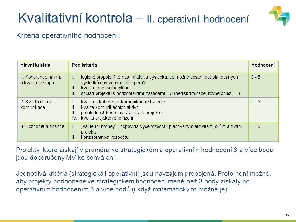 12 Kvalitativní kontrola – II. operativní hodnocení Kritéria operativního hodnocení: Hlavní kritériaPod kritériaHodnocení 1. Koherence návrhu a kvalit