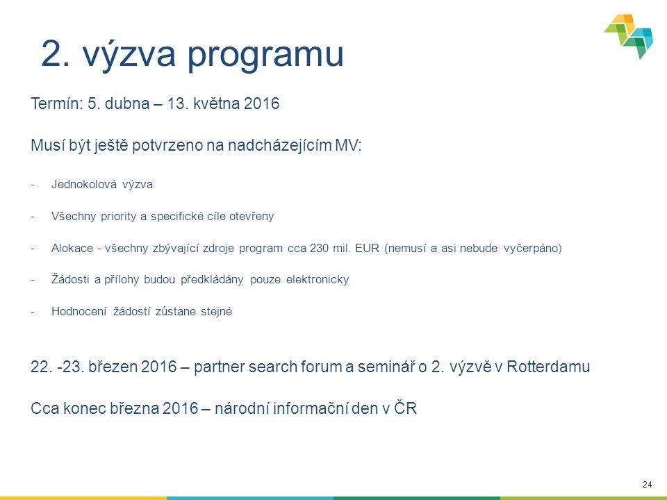 24 2. výzva programu Termín: 5. dubna – 13. května 2016 Musí být ještě potvrzeno na nadcházejícím MV: -Jednokolová výzva -Všechny priority a specifick