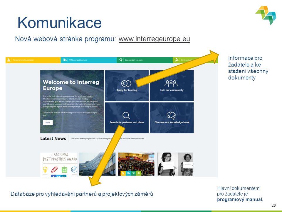 26 Komunikace Nová webová stránka programu: www.interregeurope.euwww.interregeurope.eu Databáze pro vyhledávání partnerů a projektových záměrů Informace pro žadatele a ke stažení všechny dokumenty Hlavní dokumentem pro žadatele je programový manuál.
