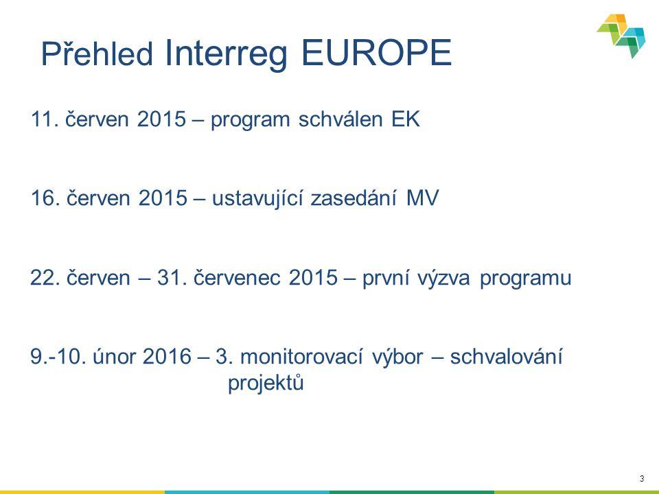 3 Přehled Interreg EUROPE 11. červen 2015 – program schválen EK 16. červen 2015 – ustavující zasedání MV 22. červen – 31. červenec 2015 – první výzva