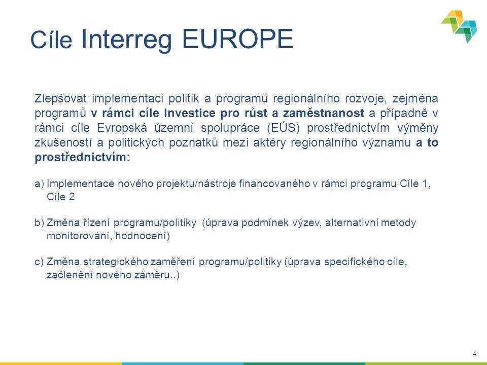 4 Cíle Interreg EUROPE Zlepšovat implementaci politik a programů regionálního rozvoje, zejména programů v rámci cíle Investice pro růst a zaměstnanost