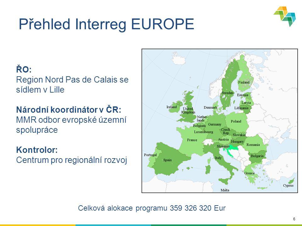 6 Přehled Interreg EUROPE ŘO: Region Nord Pas de Calais se sídlem v Lille Národní koordinátor v ČR: MMR odbor evropské územní spolupráce Kontrolor: Centrum pro regionální rozvoj Celková alokace programu 359 326 320 Eur