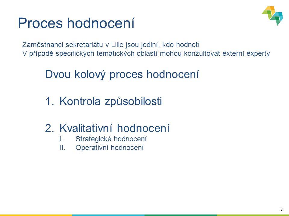 8 Dvou kolový proces hodnocení 1.Kontrola způsobilosti 2.Kvalitativní hodnocení I.Strategické hodnocení II.Operativní hodnocení Zaměstnanci sekretariá