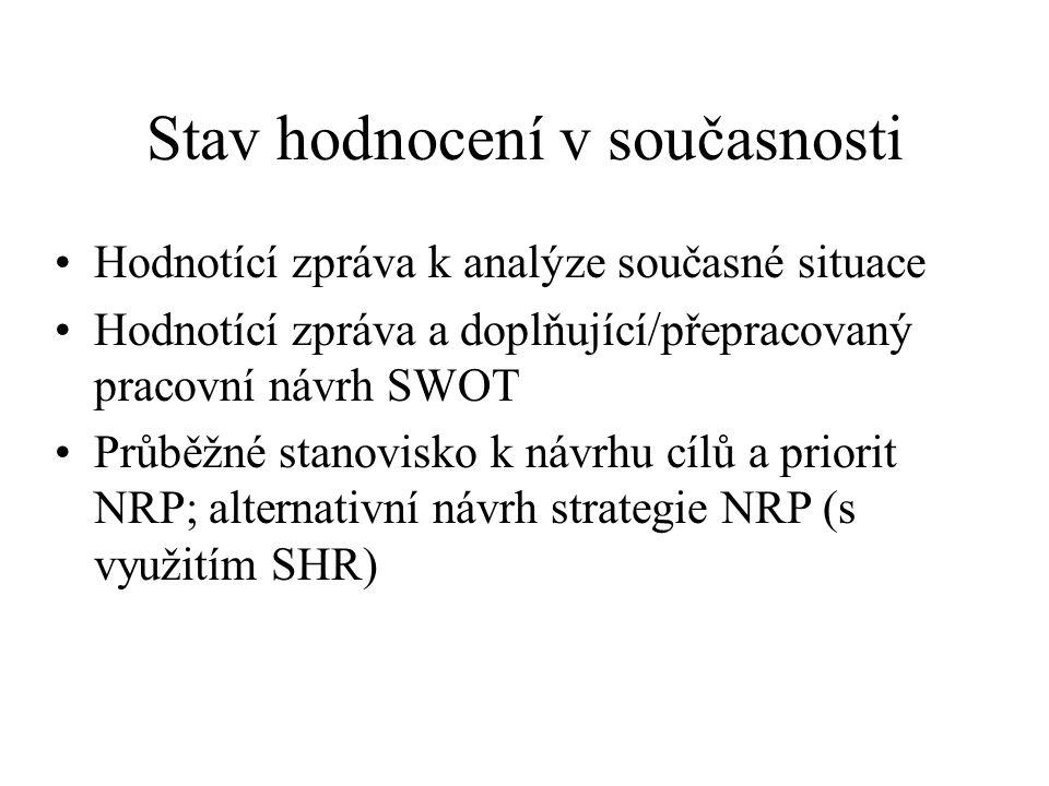 Stav hodnocení v současnosti Hodnotící zpráva k analýze současné situace Hodnotící zpráva a doplňující/přepracovaný pracovní návrh SWOT Průběžné stanovisko k návrhu cílů a priorit NRP; alternativní návrh strategie NRP (s využitím SHR)