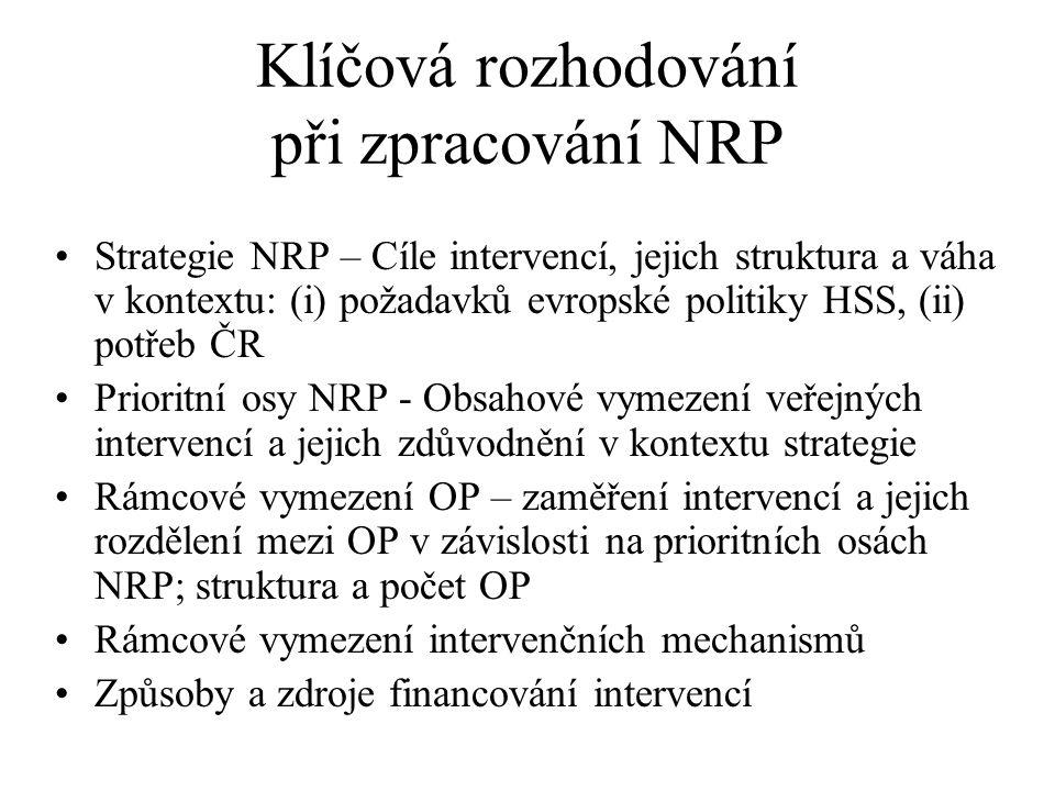Klíčová rozhodování při zpracování NRP Strategie NRP – Cíle intervencí, jejich struktura a váha v kontextu: (i) požadavků evropské politiky HSS, (ii) potřeb ČR Prioritní osy NRP - Obsahové vymezení veřejných intervencí a jejich zdůvodnění v kontextu strategie Rámcové vymezení OP – zaměření intervencí a jejich rozdělení mezi OP v závislosti na prioritních osách NRP; struktura a počet OP Rámcové vymezení intervenčních mechanismů Způsoby a zdroje financování intervencí