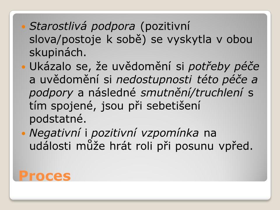 Proces Starostlivá podpora (pozitivní slova/postoje k sobě) se vyskytla v obou skupinách.