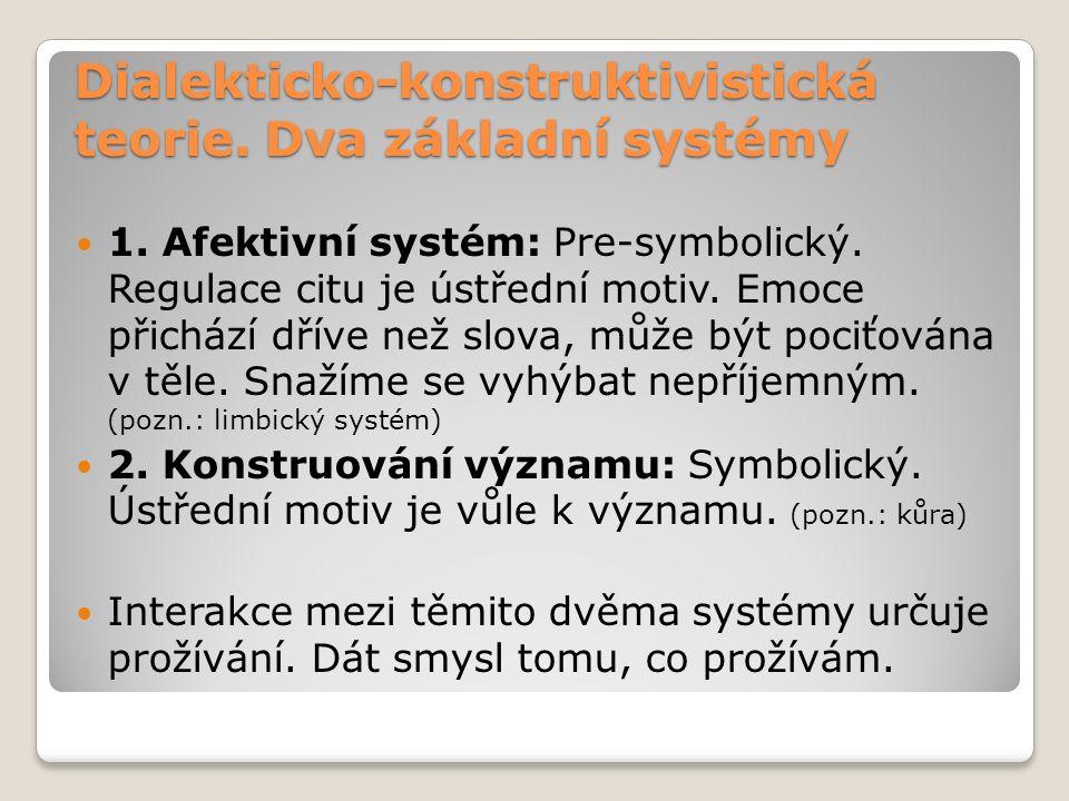 Dialekticko-konstruktivistická teorie.Dva základní systémy 1.