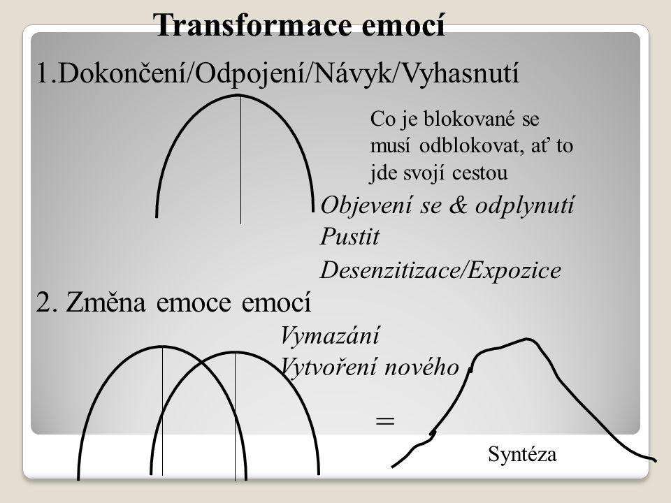 1.Dokončení/Odpojení/Návyk/Vyhasnutí Transformace emocí Objevení se & odplynutí Pustit Desenzitizace/Expozice = Co je blokované se musí odblokovat, ať to jde svojí cestou 2.