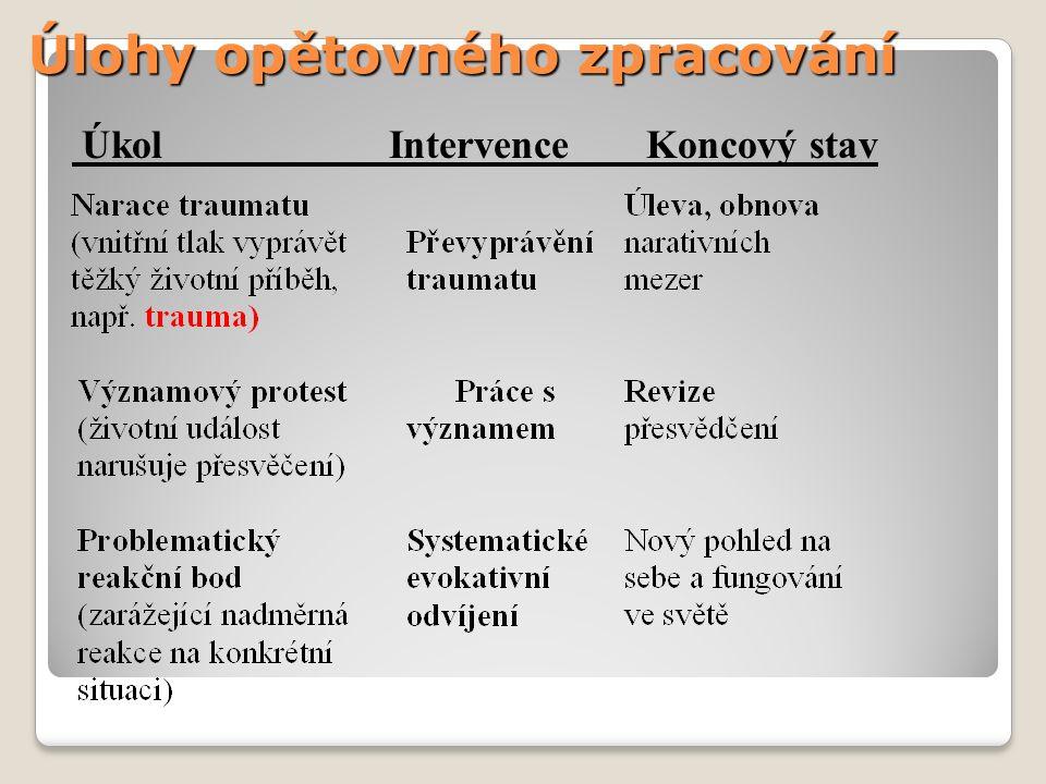 Úlohy opětovného zpracování Úkol Intervence Koncový stav