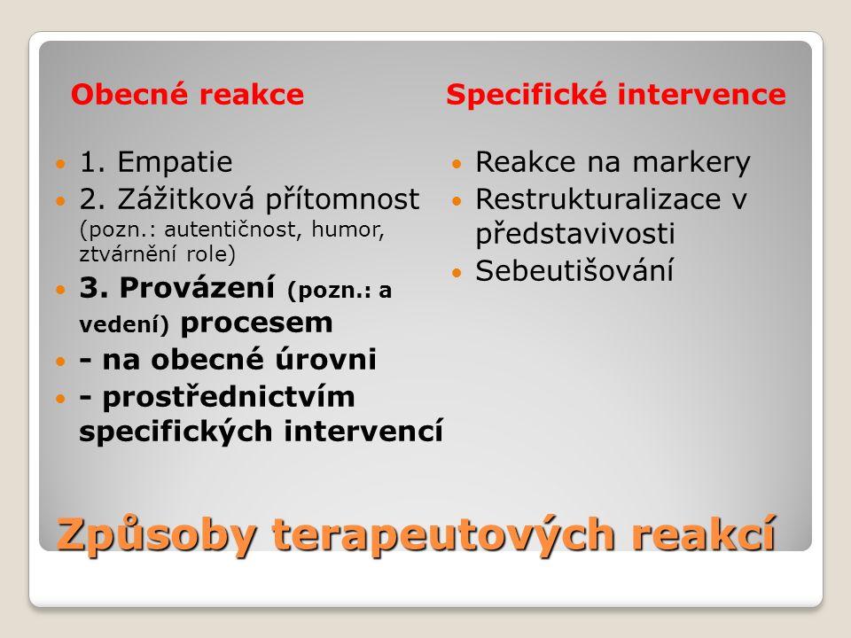 Způsoby terapeutových reakcí Obecné reakceSpecifické intervence 1.
