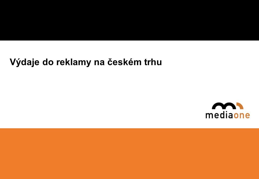 Výdaje do reklamy na českém trhu