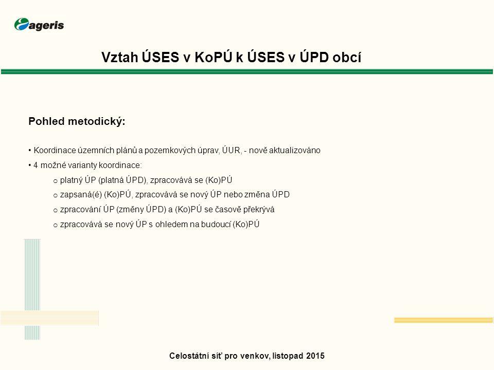 Celostátní síť pro venkov, listopad 2015 Pohled metodický: Koordinace územních plánů a pozemkových úprav, ÚUR, - nově aktualizováno 4 možné varianty koordinace: o platný ÚP (platná ÚPD), zpracovává se (Ko)PÚ o zapsaná(é) (Ko)PÚ, zpracovává se nový ÚP nebo změna ÚPD o zpracování ÚP (změny ÚPD) a (Ko)PÚ se časově překrývá o zpracovává se nový ÚP s ohledem na budoucí (Ko)PÚ Vztah ÚSES v KoPÚ k ÚSES v ÚPD obcí