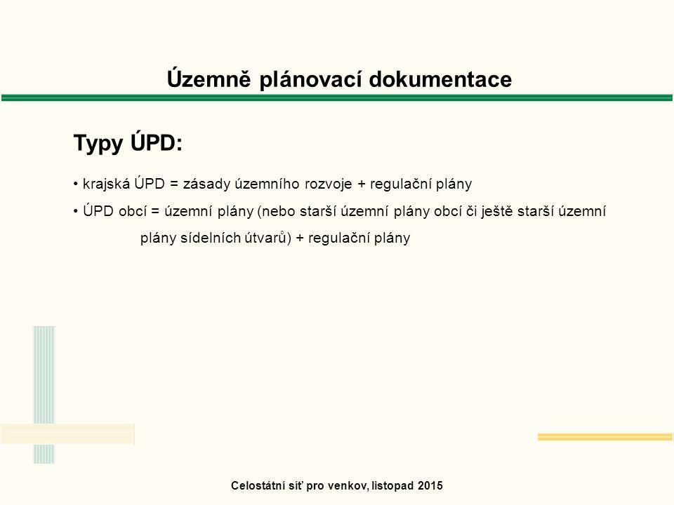 Územně plánovací dokumentace Typy ÚPD: krajská ÚPD = zásady územního rozvoje + regulační plány ÚPD obcí = územní plány (nebo starší územní plány obcí či ještě starší územní plány sídelních útvarů) + regulační plány Celostátní síť pro venkov, listopad 2015