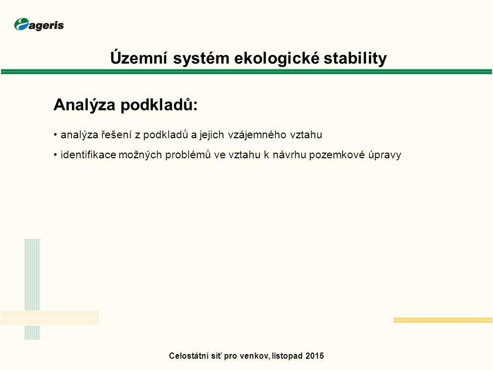 Analýza podkladů: analýza řešení z podkladů a jejich vzájemného vztahu identifikace možných problémů ve vztahu k návrhu pozemkové úpravy Celostátní síť pro venkov, listopad 2015