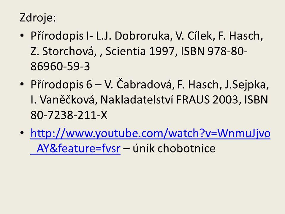 Zdroje: Přírodopis I- L.J. Dobroruka, V. Cílek, F.