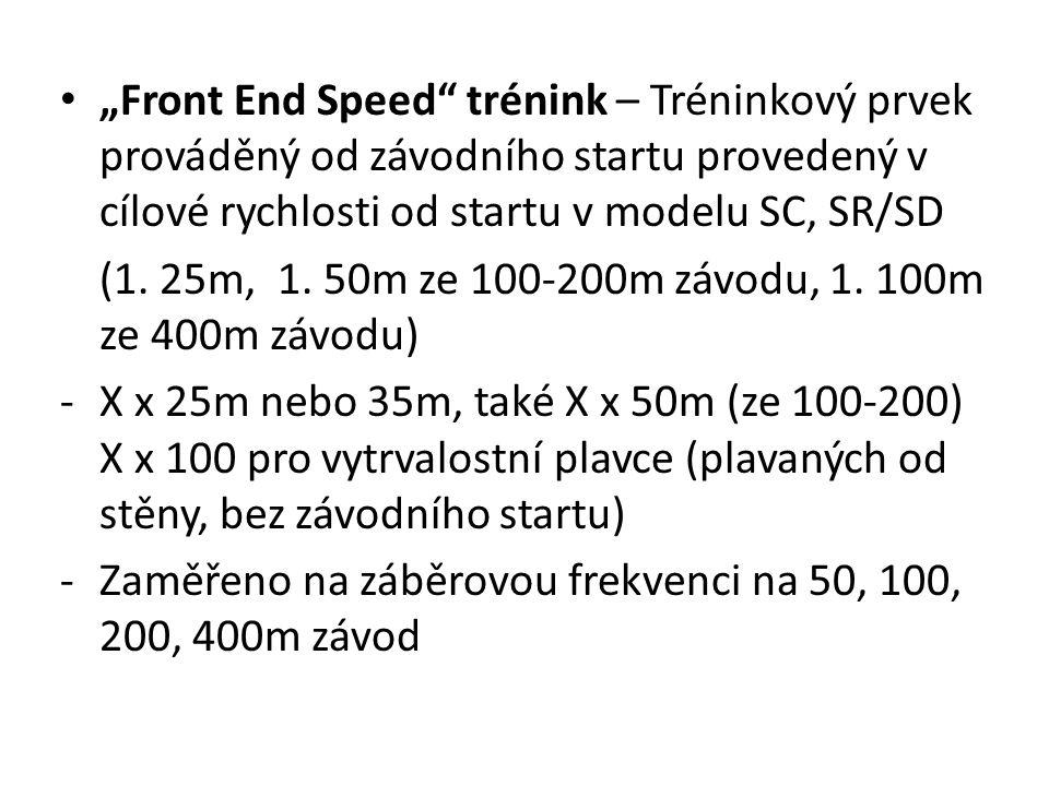 """""""Front End Speed trénink – Tréninkový prvek prováděný od závodního startu provedený v cílové rychlosti od startu v modelu SC, SR/SD (1."""