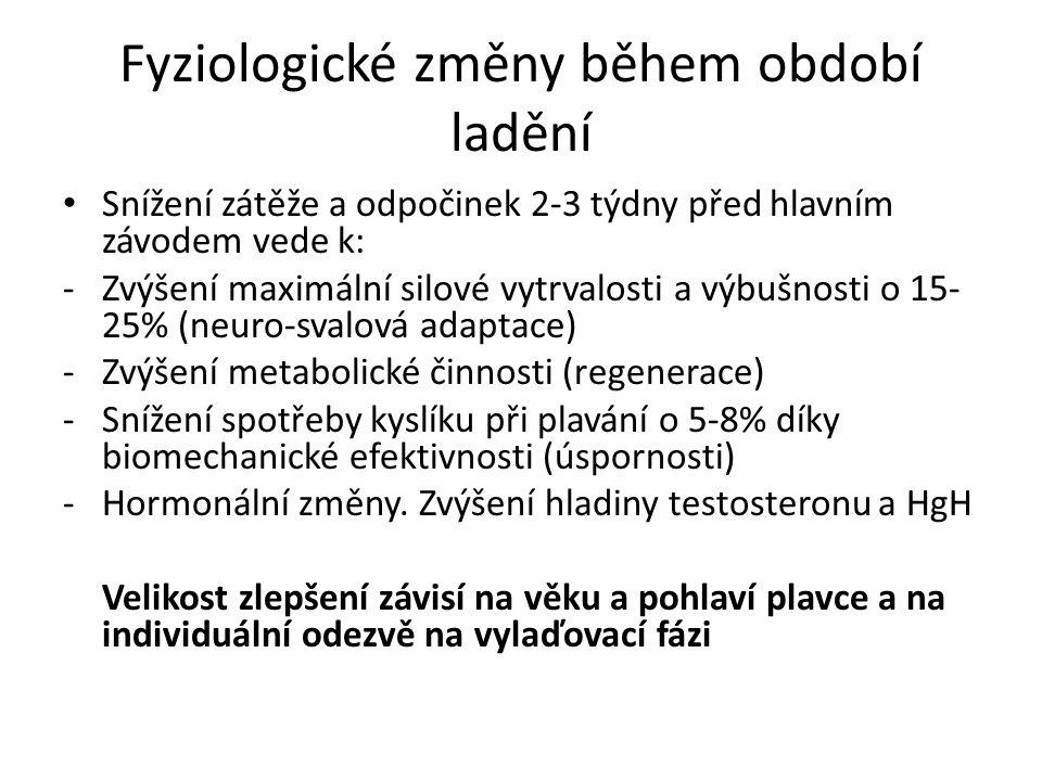 Fyziologické změny během období ladění Snížení zátěže a odpočinek 2-3 týdny před hlavním závodem vede k: -Zvýšení maximální silové vytrvalosti a výbušnosti o 15- 25% (neuro-svalová adaptace) -Zvýšení metabolické činnosti (regenerace) -Snížení spotřeby kyslíku při plavání o 5-8% díky biomechanické efektivnosti (úspornosti) -Hormonální změny.