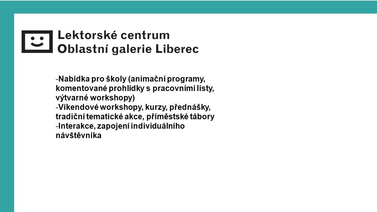 -Nabídka pro školy (animační programy, komentované prohlídky s pracovními listy, výtvarné workshopy) -Víkendové workshopy, kurzy, přednášky, tradiční tematické akce, příměstské tábory -Interakce, zapojení individuálního návštěvníka
