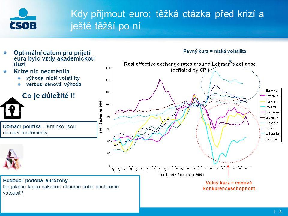 l 2 Kdy přijmout euro : těžká otázka před krizí a ještě těžší po ní Optimální datum pro přijetí eura bylo vždy akademickou iluzí Krize nic nezměnila výhoda nižší volatility versus cenová výhoda Volný kurz = cenová konkurenceschopnost Pevný kurz = nízká volatilita Budoucí podoba eurozóny….