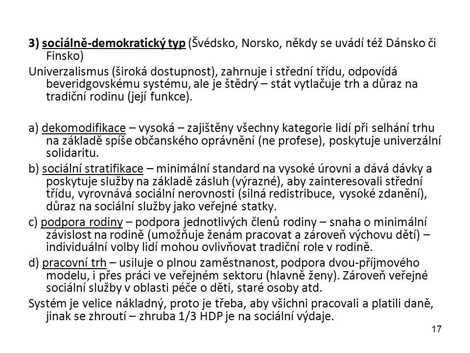3) sociálně-demokratický typ (Švédsko, Norsko, někdy se uvádí též Dánsko či Finsko) Univerzalismus (široká dostupnost), zahrnuje i střední třídu, odpo