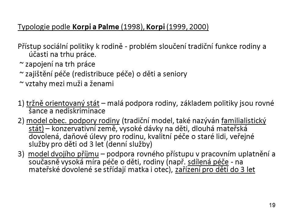 Typologie podle Korpi a Palme (1998), Korpi (1999, 2000) Přístup sociální politiky k rodině - problém sloučení tradiční funkce rodiny a účasti na trhu práce.