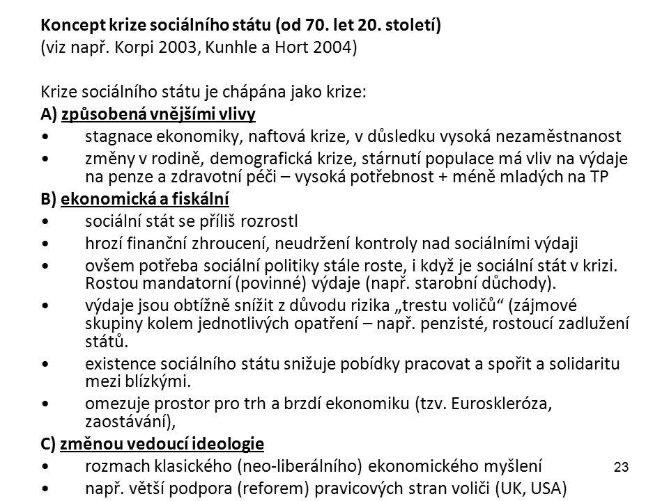 Koncept krize sociálního státu (od 70. let 20. století) (viz např. Korpi 2003, Kunhle a Hort 2004) Krize sociálního státu je chápána jako krize: A) zp