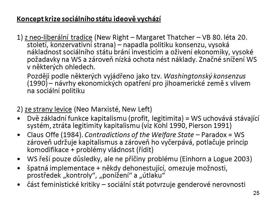 Koncept krize sociálního státu ideově vychází 1) z neo-liberální tradice (New Right – Margaret Thatcher – VB 80. léta 20. století, konzervativní stran