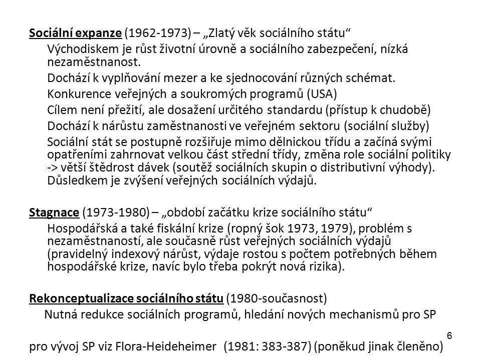 """Sociální expanze (1962-1973) – """"Zlatý věk sociálního státu Východiskem je růst životní úrovně a sociálního zabezpečení, nízká nezaměstnanost."""