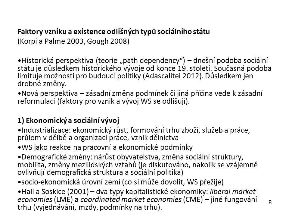 """Faktory vzniku a existence odlišných typů sociálního státu (Korpi a Palme 2003, Gough 2008) Historická perspektiva (teorie """"path dependency ) – dnešní podoba sociální státu je důsledkem historického vývoje od konce 19."""