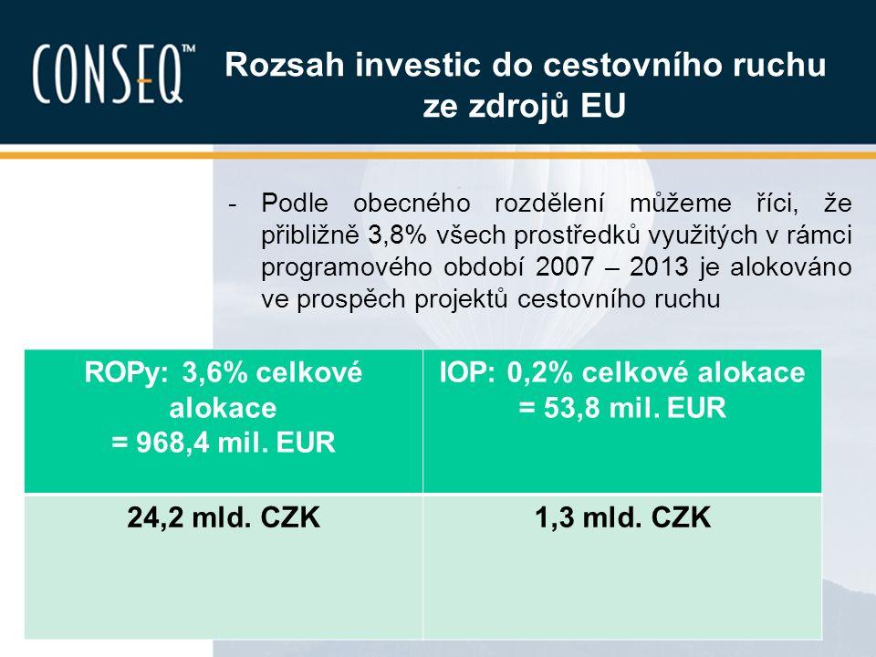 Rozsah investic do cestovního ruchu ze zdrojů EU -Podle obecného rozdělení můžeme říci, že přibližně 3,8% všech prostředků využitých v rámci programov
