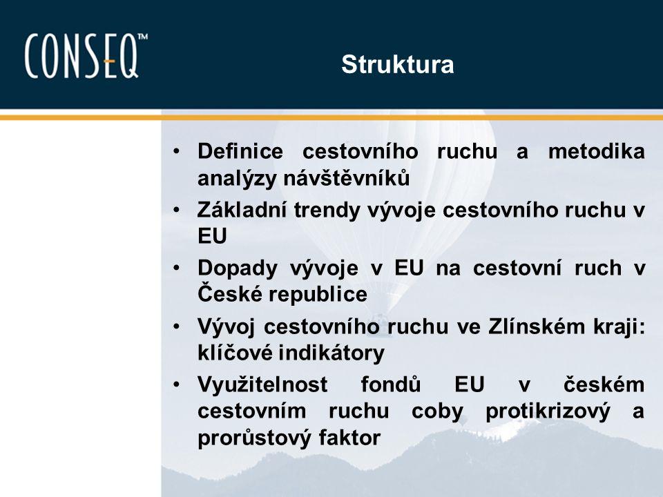 Struktura Definice cestovního ruchu a metodika analýzy návštěvníků Základní trendy vývoje cestovního ruchu v EU Dopady vývoje v EU na cestovní ruch v