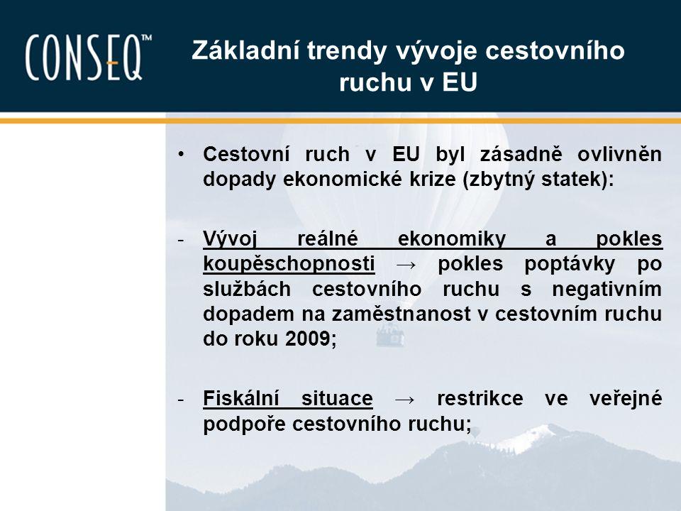 Základní trendy vývoje cestovního ruchu v EU Cestovní ruch v EU byl zásadně ovlivněn dopady ekonomické krize (zbytný statek): -Vývoj reálné ekonomiky