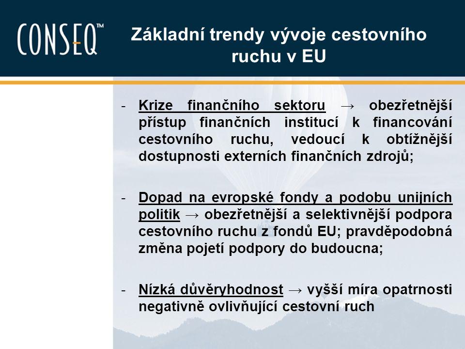 Základní trendy vývoje cestovního ruchu v EU -Krize finančního sektoru → obezřetnější přístup finančních institucí k financování cestovního ruchu, ved