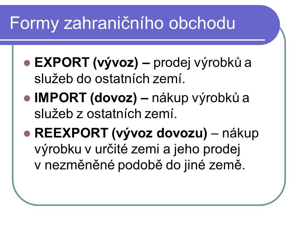Formy zahraničního obchodu EXPORT (vývoz) – prodej výrobků a služeb do ostatních zemí. IMPORT (dovoz) – nákup výrobků a služeb z ostatních zemí. REEXP