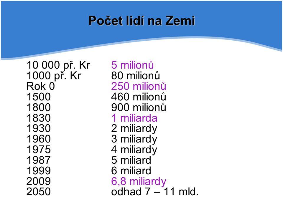 10 000 př. Kr 5 milionů 1000 př.