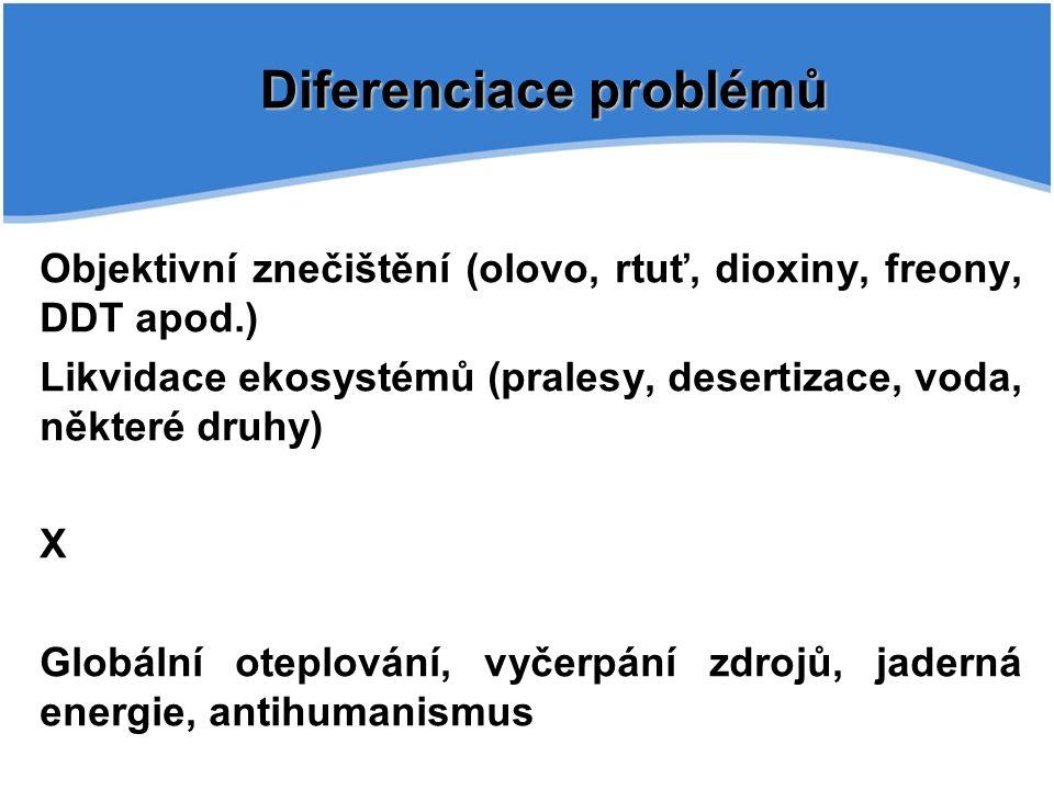 Diferenciace problémů Objektivní znečištění (olovo, rtuť, dioxiny, freony, DDT apod.) Likvidace ekosystémů (pralesy, desertizace, voda, některé druhy)