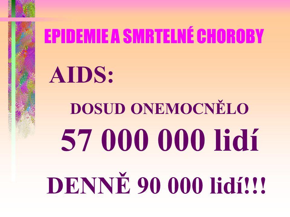 EPIDEMIE A SMRTELNÉ CHOROBY DOSUD ONEMOCNĚLO 57 000 000 lidí DENNĚ 90 000 lidí!!! AIDS: