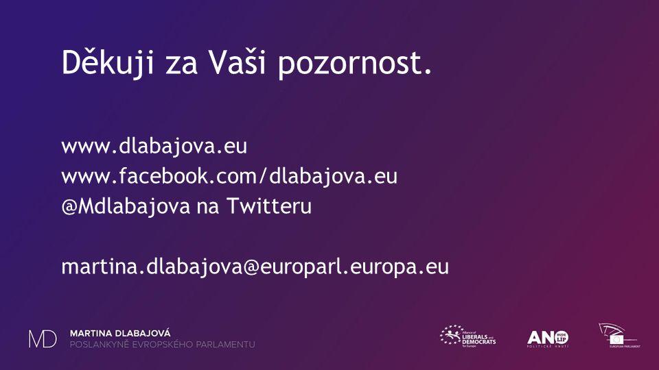 Děkuji za Vaši pozornost. www.dlabajova.eu www.facebook.com/dlabajova.eu @Mdlabajova na Twitteru martina.dlabajova@europarl.europa.eu