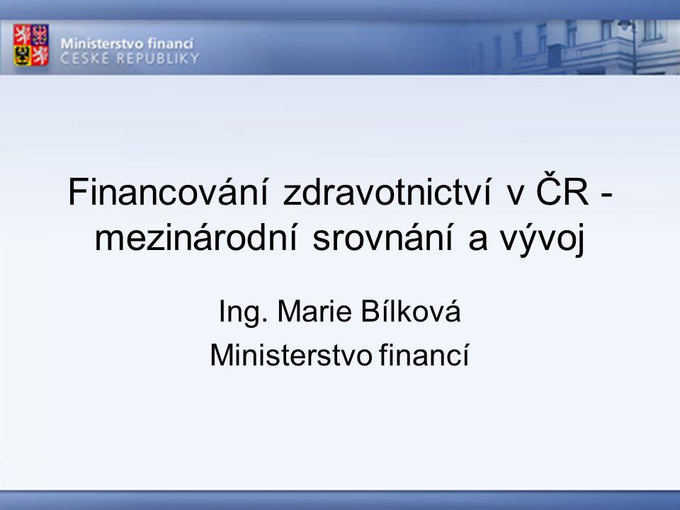 Obsah Financování zdravotnictví - vývoj Dává ČR do zdravotnictví málo peněz.