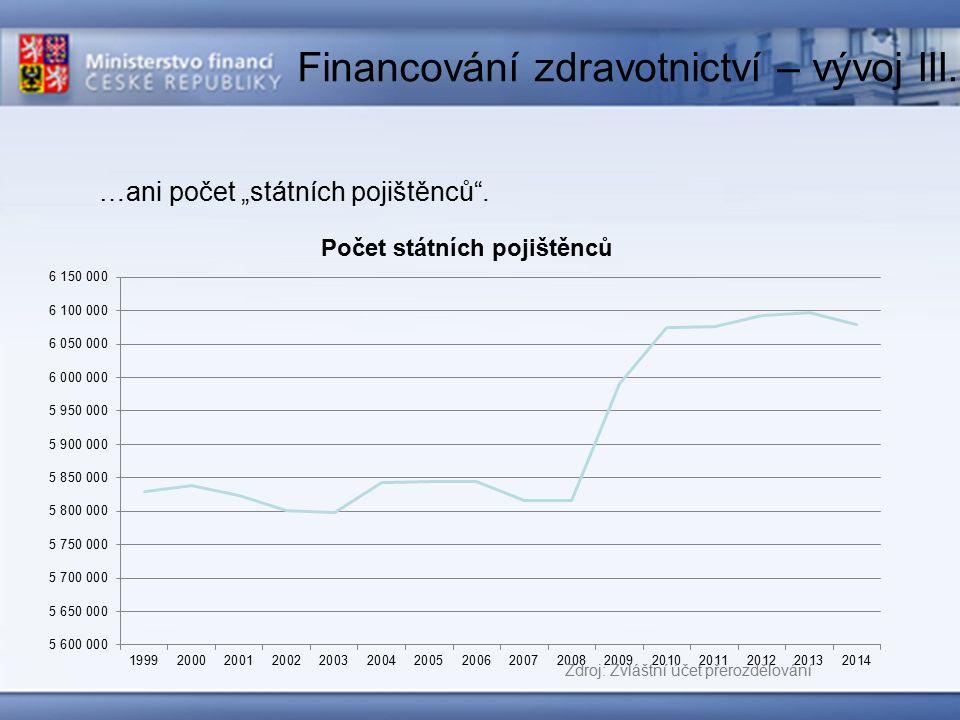Financování zdravotnictví – mezinárodní srovnání I.