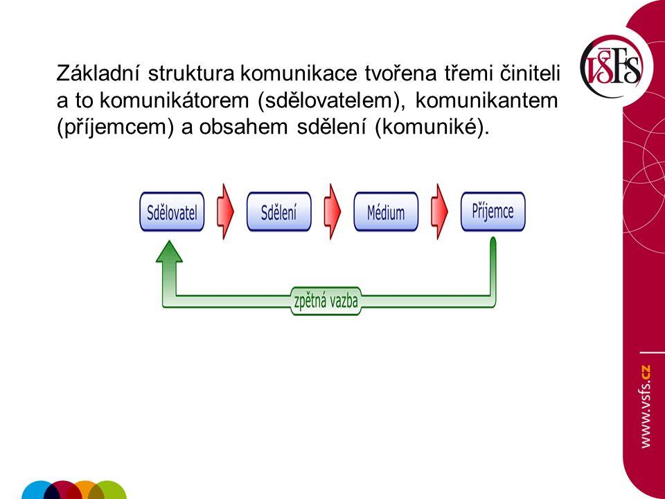 Základní struktura komunikace tvořena třemi činiteli a to komunikátorem (sdělovatelem), komunikantem (příjemcem) a obsahem sdělení (komuniké).